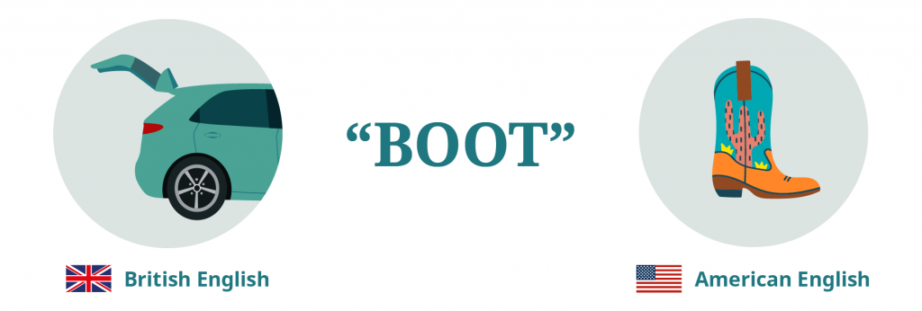 translation differences between British and American English for boot